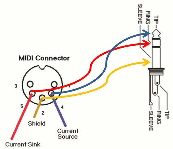 5 pin midi wiring simple wiring diagram 3 5mm mini stereo cables to midi 5 pin din 5 pin midi wiring 3 5mm