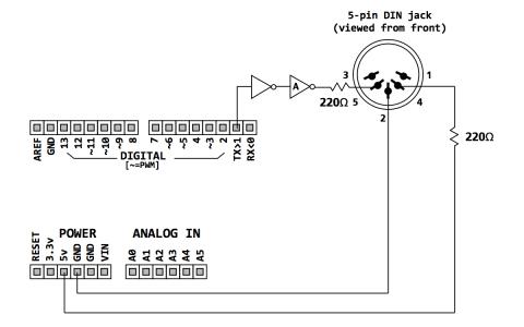 Arduino MIDI Output Basics -