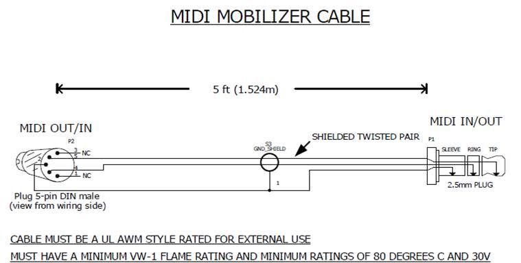 here is the wiring diagram for the line 6 midi mobilizer