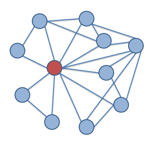 Ego_network